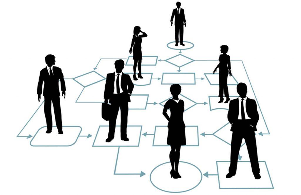 Business team solution in process management flowchart